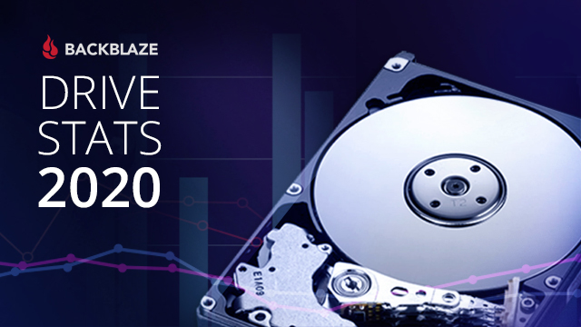 Backblaze Hard Drive Report: 2020 Year in Review Q&A