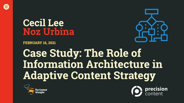 [Case Study] The Role of Information Architecture in Adaptive Content Strategy