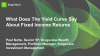 What Does The Yield Curve Say About Fixed Income Returns?