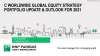 C WorldWide Global Equity Strategy Portfolio Update & Outlook for 2021