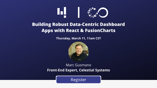 Building Robust Data-Centric Dashboard Applications with React and FusionCharts