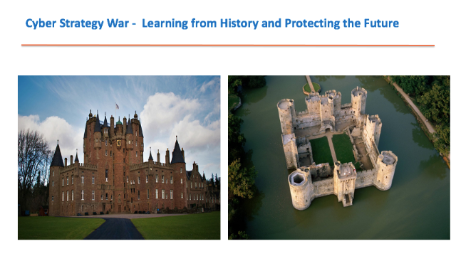 Cyber Strategy War – Learning from History and Protecting the Future
