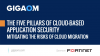 The 5 Pillars of Cloud Based Application Security