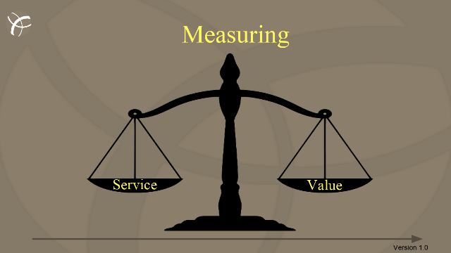 Measuring Service Value