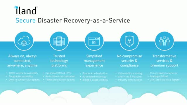 iland Secure Disaster Recovery as a Service (DRaaS) Overview and Console Dem