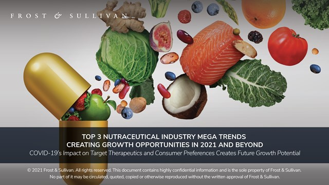Top 3 Nutraceutical Industry Mega Trends Creating Growth Opportunities in 2021