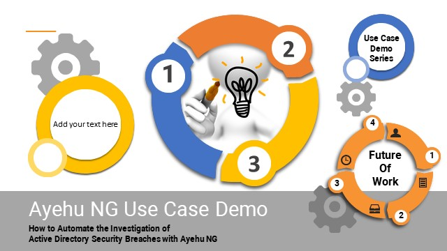 Demo - Automate the Investigation of Active Directory Security Breaches