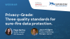 Privacy Grade: Three Quality Standards for Surefire Data Protection
