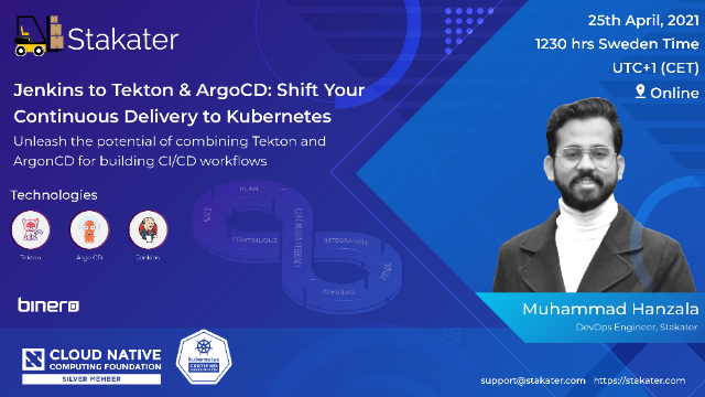 Jenkins to Tekton & ArgoCD: Shift Your Continuous Delivery to Kubernetes