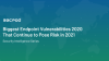 Biggest Endpoint Vulnerabilities 2020 that Continue to Pose Risk in 2021