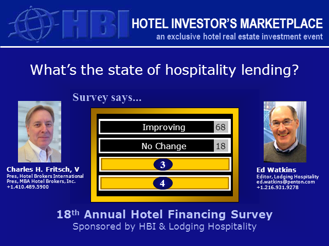 What's the state of hospitality lending?