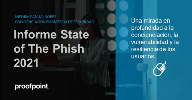 El estado del panorama de amenazas de phishing: State of the Phish 2021