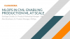 Enable The Full Machine Learning Lifecycle For Scaling AI Use Cases