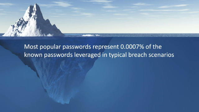 Prioritizing Password Security – The Good, the Bad, and the Ineffective