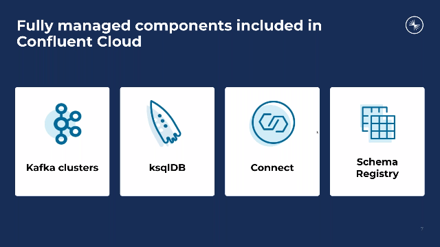 Best Practices for Deploying Apps in Confluent Cloud