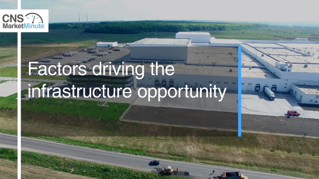 Factors Driving the Infrastructure Opportunity