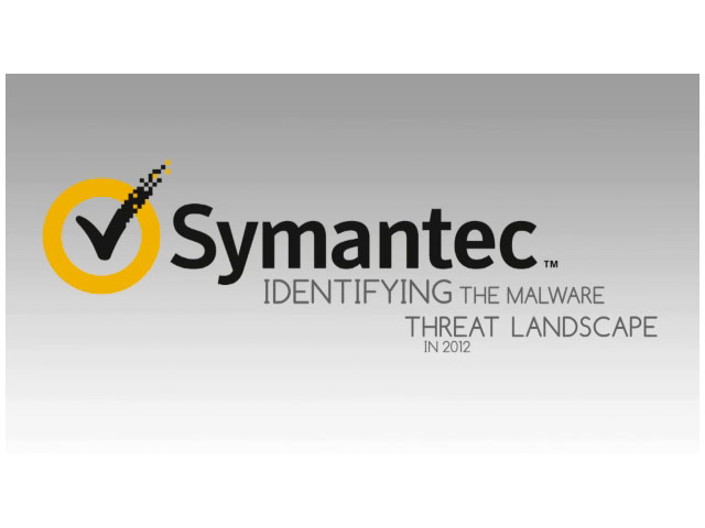 Identifying the Malware Threat Landscape in 2012