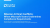 Mission-Critical Conflicts – When MS Teams Undermines Compliance Requirements