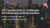 5G Opportunities and Challenges for Infrastructure Modernization