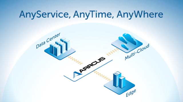 Enabling Network-as-a-Service for 5G Mobile and Edge/Access