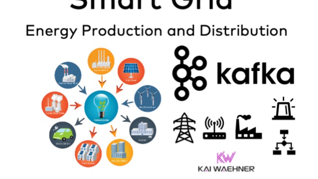 Confluent & Apache Kafka for Smart Grid, Utilities and Energy Production