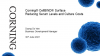 Corning® CellBIND: Reducing Serum Levels and Culture Costs (Vietnamese Version)