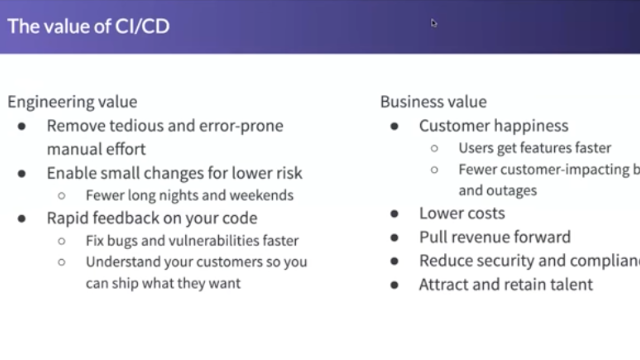 Making the Case for CI/CD in your Organization