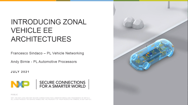 Zonal Architecture in IVN
