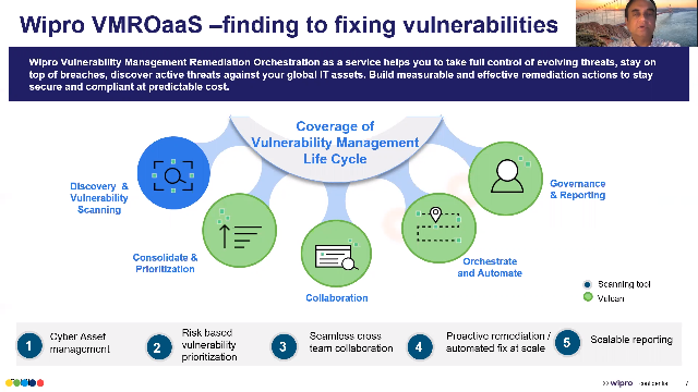 Wipro VMaaS for vulnerability remediation orchestration #TRS121