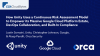 How Unity Uses Continuous Risk Assessment to Empower its Google Cloud Estate