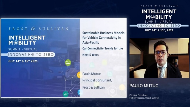 Intelligent Mobility Summit 2021: In Search of Appropriate Business Model