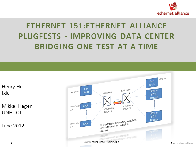 Ethernet 151: Ethernet Alliance Plugfests | 9AM Pacific