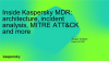 Inside Kaspersky MDR: architecture, incident analysis, MITRE ATT&CK and more