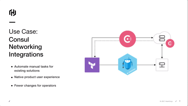 Dynamic Service Networking with F5 & HashiCorp