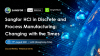 Sangfor HCI in Discrete and Process Manufacturing: Changing with the Times