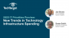 2022 IT Priorities Preview: New Trends in Technology Infrastructure Spending