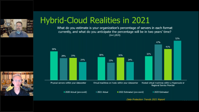 Cloud Protection Trends: Expert Insights