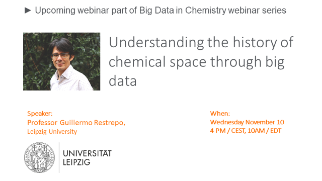 Understanding the history of chemical space through big data