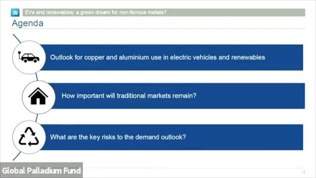 Electric Vehicles and Renewables