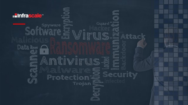 Learn How to Score a Hat Trick With Infrascale Ransomware Recovery