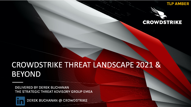 360 degree Threat Landscape with CrowdStrike