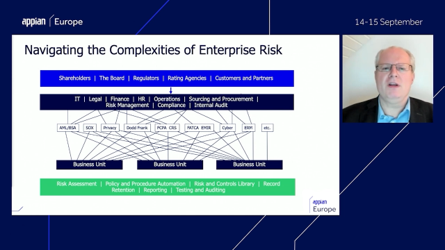 Managing Risk Across the Enterprise with Appian