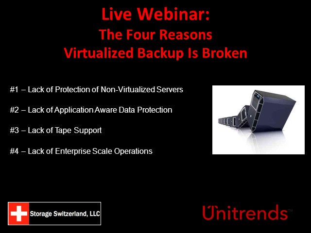 The Four Reasons Virtualized Backup Is Broken
