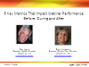 6 Key Metrics That Impact Webinar Performance: Before, During and After