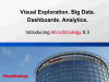 Introducing MicroStrategy 9.3: Visual Exploration/Big Data/Dashboards/Analytics