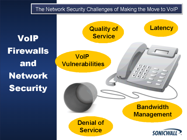 VoIP Firewalls and Network Security