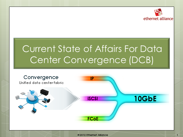 Introduction to Converged Networks