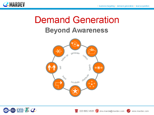Simple demand generation techniques for better outcomes