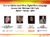How to Gather and Mine Digital Body Language Across the Webinar Life Cycle