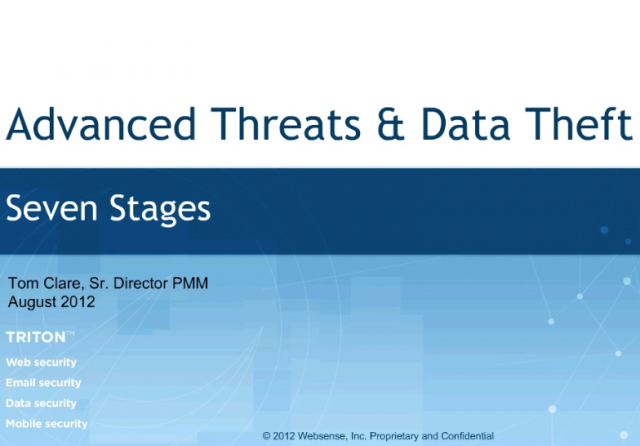 Seven Stages of Advanced Threats & Data Theft